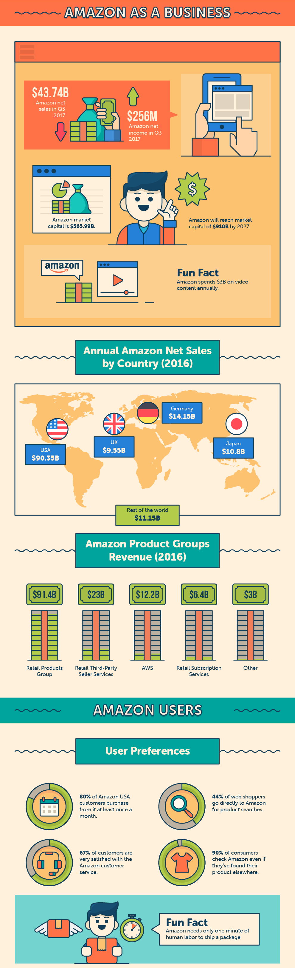 amazon_business3
